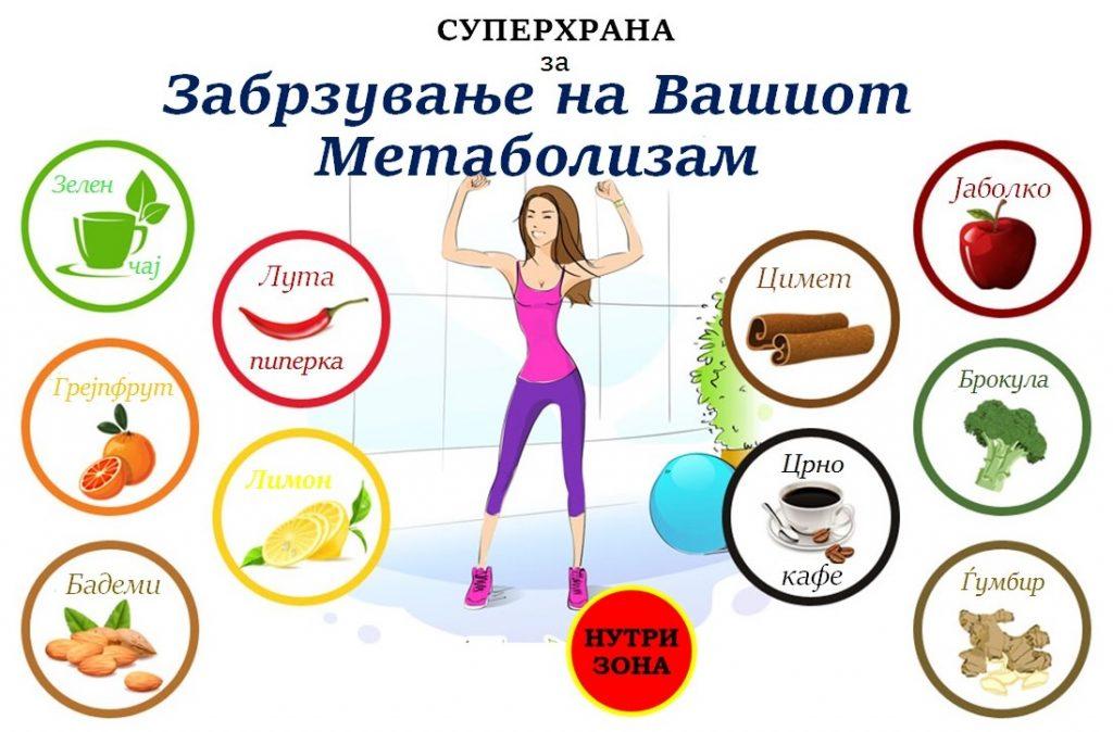 метаболиам